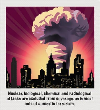 Nuclear, biological, chemical and radiological attacks are excluded from coverage, as is most acts of domestic terrorism