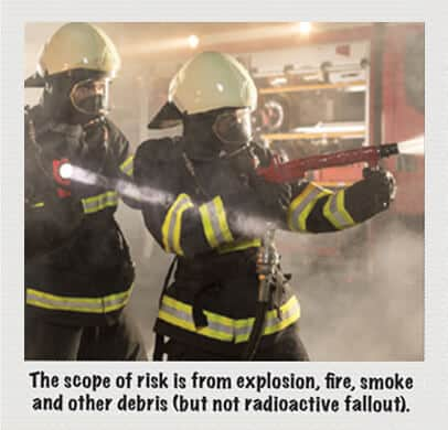 The scope of risk is from explosion, fire, smoke and other debris (but not radioactive fallout).